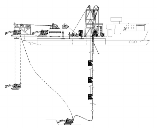 Schematic representation of the Mining Support Vessel