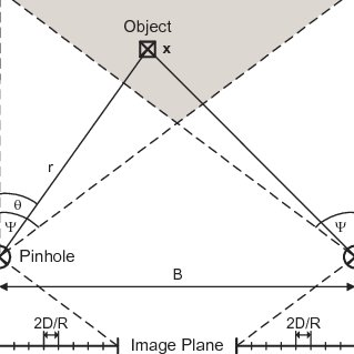 Pinhole Camera With Audio Wiring Diagram