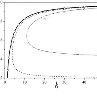(PDF) Instabilities of Hyperelastic Fiber Composites