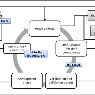 (PDF) A Mobile Android-Based Application for In-hospital