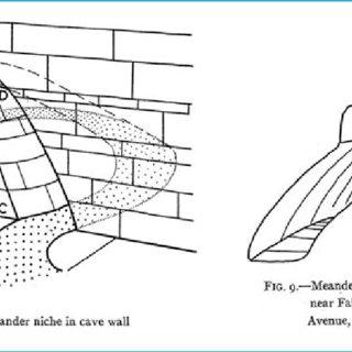 (PDF) Une brève histoire de la 3D en grotte