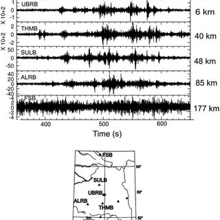 Top: Examples of the variation in the rate of seismic