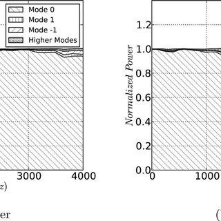 Mean dimensionless temperature Tmean −Tinlet Tadiab−Tinlet