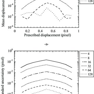 """(PDF) """"Finite-Element"""" Displacement Fields Analysis from"""