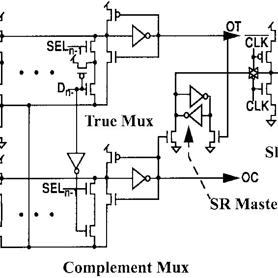 (a) Cell-level diagram of an 8-bit carry look-ahead adder