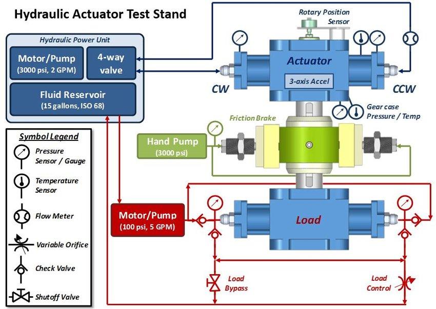3 way solenoid valve diagram admirably 4 way pneumatic valve