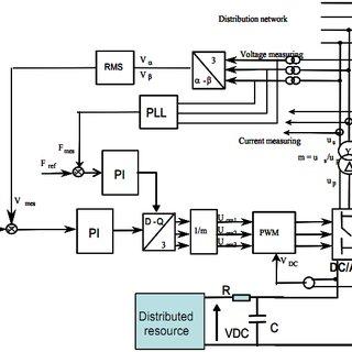 Load Of Solar Energy Solar Power Energy Wiring Diagram