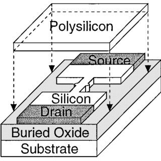 The simplified fabrication steps of the silicon QDTs. a