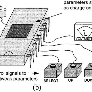 (PDF) A CMOS programmable analog memory-cell array using