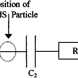 (PDF) J Phys Chem B 1999 103 22 4599
