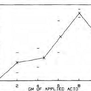 Flowsheet of an unbleached Kraft pulp mill focusing on