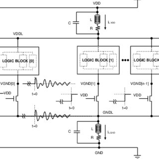 Block diagram of a 16-bit ALU with another novel power