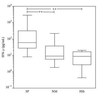 (PDF) The Causative Pathogen Determines the Inflammatory