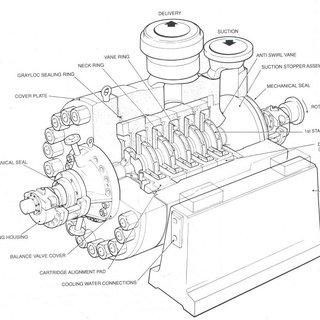 (PDF) Automated Interpretation of Boiler Feed Pump