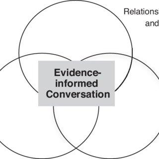 (PDF) Prior study of mathematics a predictor of pre