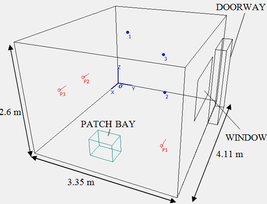 3D depiction of the Live Room geometry (as viewed in ODEON
