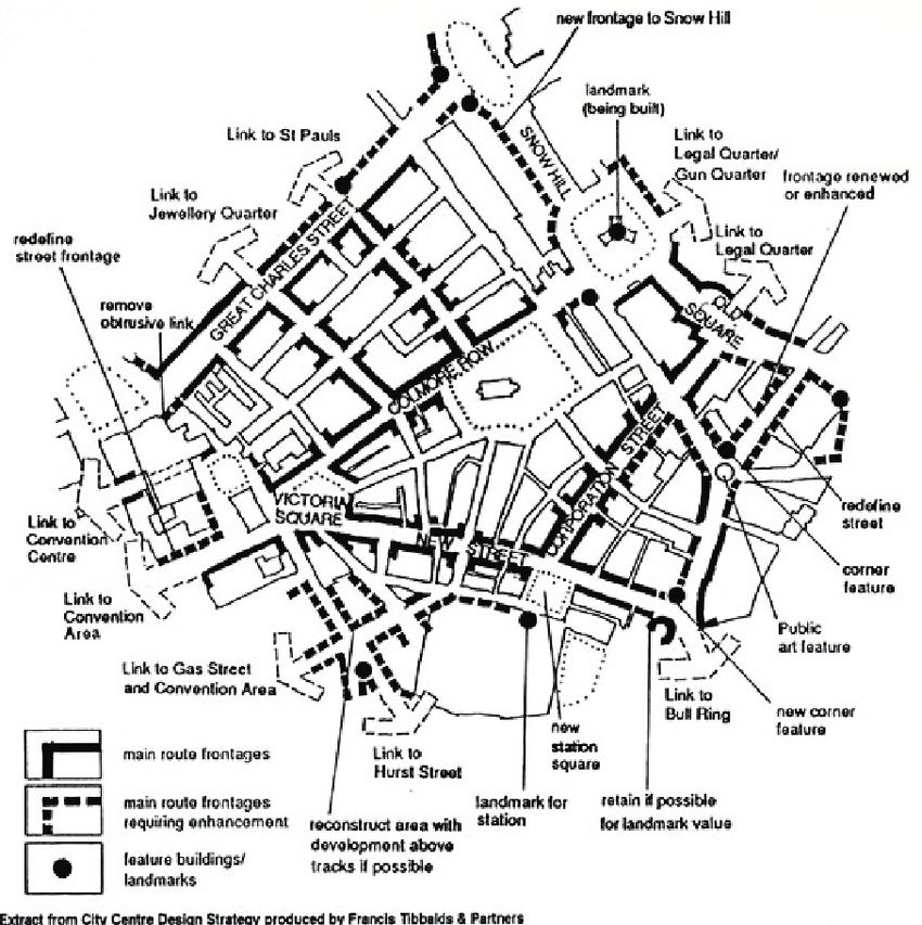 City center urban planning strategy and street system in