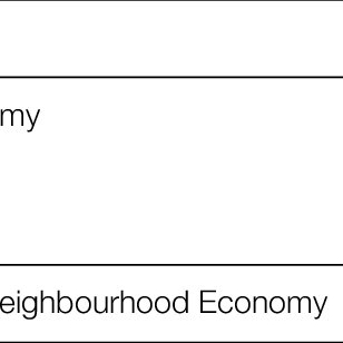 (PDF) Informal Economic Activities and Deprived Neighbourhoods