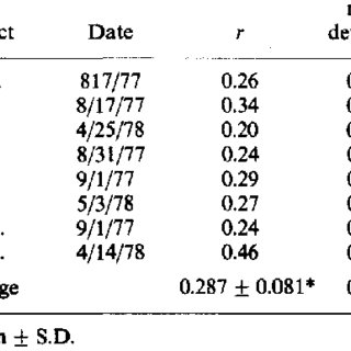 ENDOR spectra of VO(acac) 2 of species A (solid line