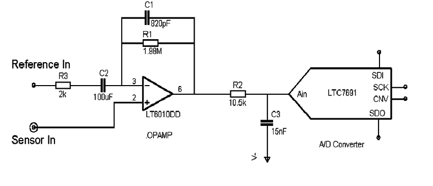 Analog Front-end Schematic. The circuit consists of an off