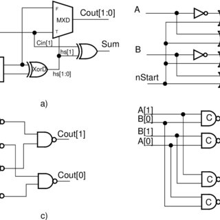 Dual-rail implementation of an asynchronous 8-bit adder