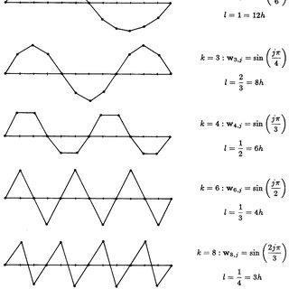 A MULTIGRID TUTORIAL BY WILLIAM L.BRIGGS PDF