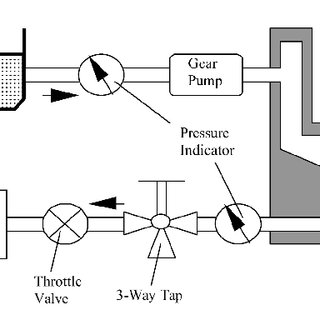 (PDF) Valvetrain Friction and Wear Performance with Fresh