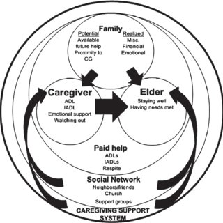 (PDF) The Concept of Familism in the Lived Experiences of