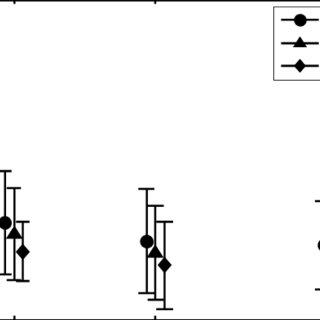 (PDF) The Marine Optical BuoY (MOBY) radiometric