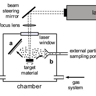 The Michelson interferometer. Note that the compensating
