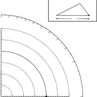 (PDF) Air quality model performance evaluation