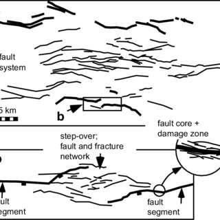 (PDF) Mechanisms of faulting and permeability enhancement