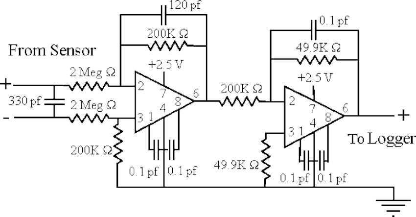 Schematic diagram of the sensor signal conditioning