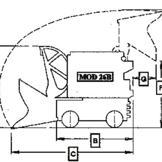 (PDF) Conventional loading techniques for flat end development