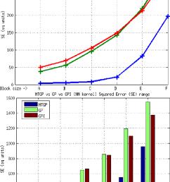 element e2 mtgp vs gp vs gpi approaches nn kernel se metric the download scientific diagram [ 822 x 1283 Pixel ]