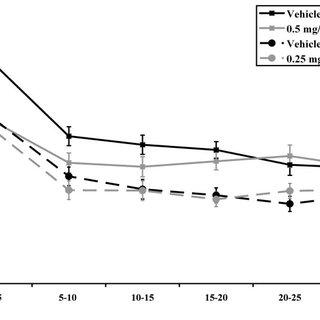 (PDF) Antipsychotic-Like Properties of Phosphodiesterase 4
