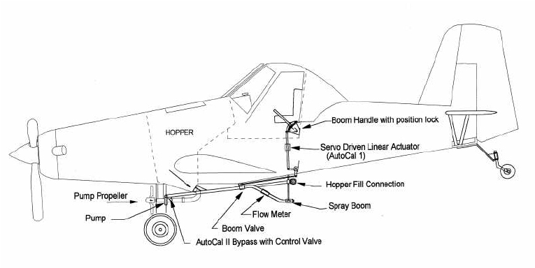 Components of the Air Tractor 402B spray system equipped