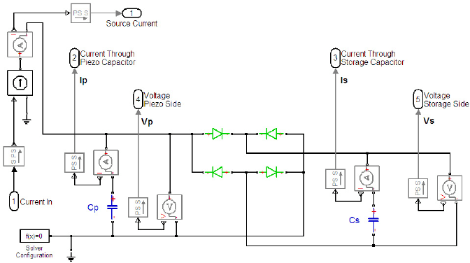 Model created in Simulink to represent an electrical