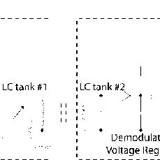 Measurements on induced voltage (V) as a function of