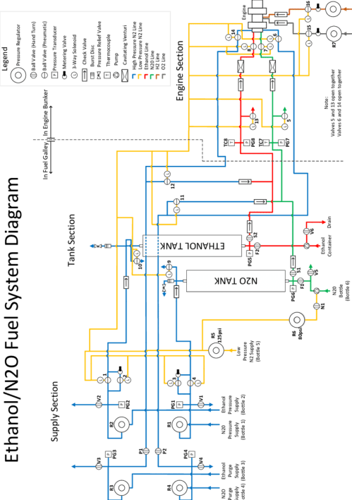 small resolution of 4 propellant supply system schematic