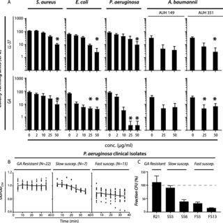 (PDF) The Immunomodulatory Drug Glatiramer Acetate is Also