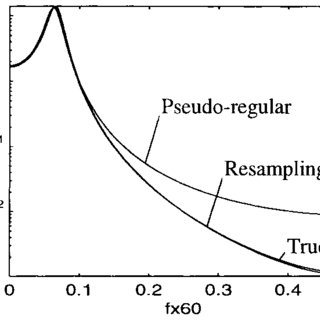 Comparison of resampling and the pseudo-regular approach