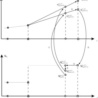 (PDF) A time domain coupled boundary element-finite