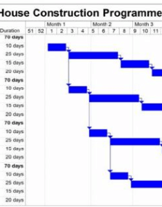 Example of  gantt chart also download scientific diagram rh researchgate