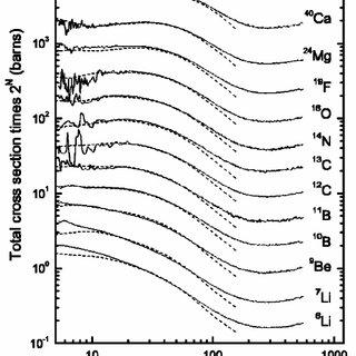 (PDF) Nickel-Hydrogen Cold Fusion by Intermediate Rydberg
