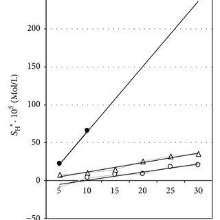 (PDF) Hippuric Acid as a Significant Regulator of