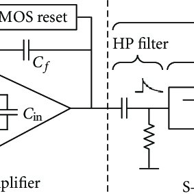 (PDF) Advanced readout system IC current mode semi