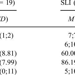 (PDF) Receptive vocabulary and semantic knowledge in