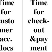 (PDF) USING TIME-DRIVEN ACTIVITY-BASED COSTING AND