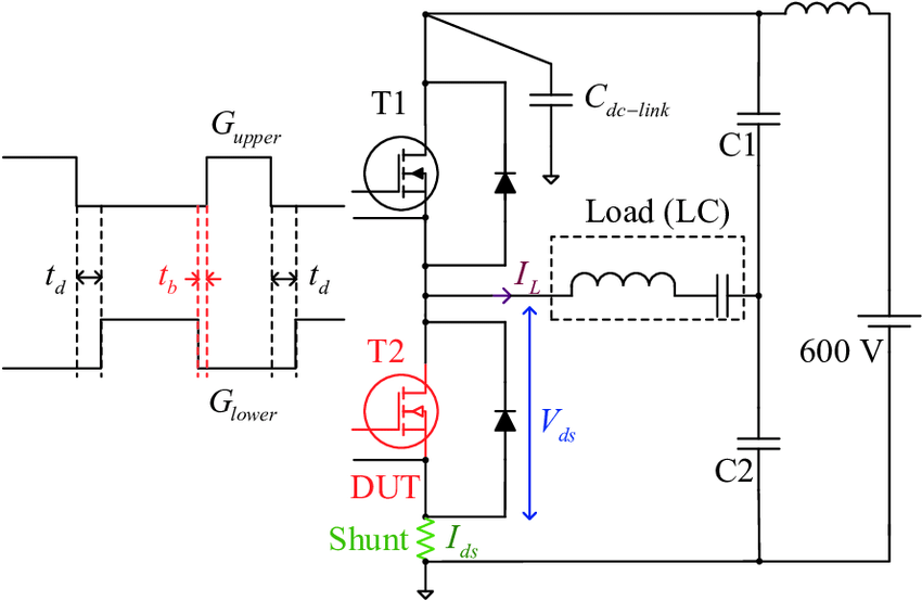 Circuit diagram for soft switching loss measurement with an LC load and...   Download Scientific Diagram